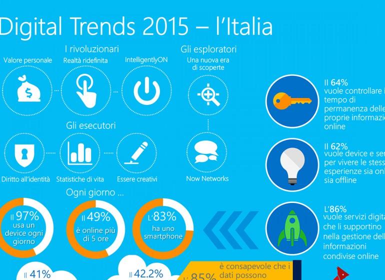 Digital trends 2015: i comportamenti degli utenti secondo Microsoft