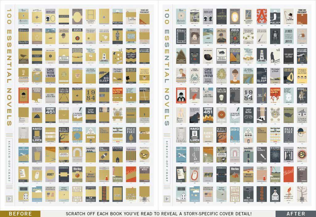 La mappa dei libri da grattare per gli appassionati di letteratura