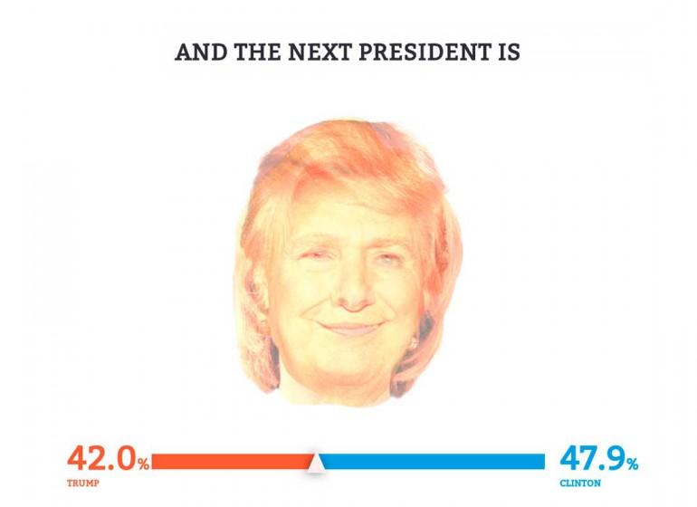Il dibattito delle elezioni USA in due siti one page super creativi
