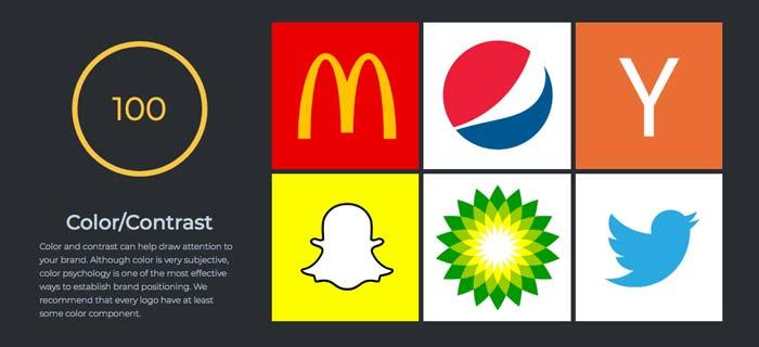 Logo Rank: un algoritmo per scoprire se il tuo logo è promosso o bocciato