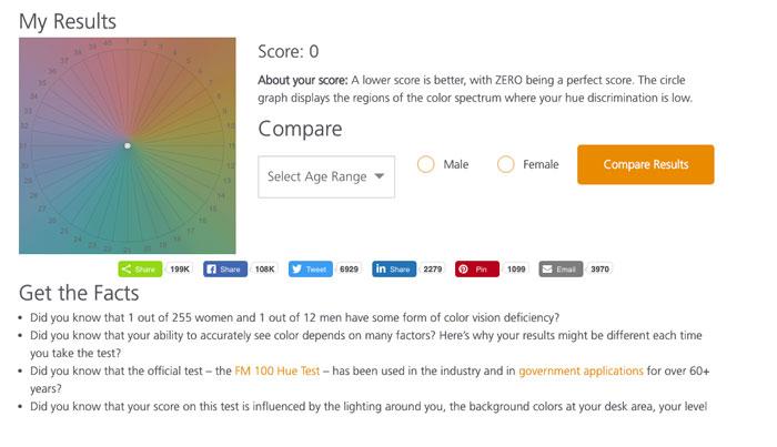 Pantone Color IQ Test: scopri il tuo quoziente intellettivo a colori
